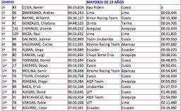 resultados santisimo downhill 2013 4