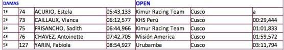 resultados santisimo downhill 2013 5