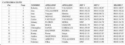 Copa Ciclon 2014 Bistek 1